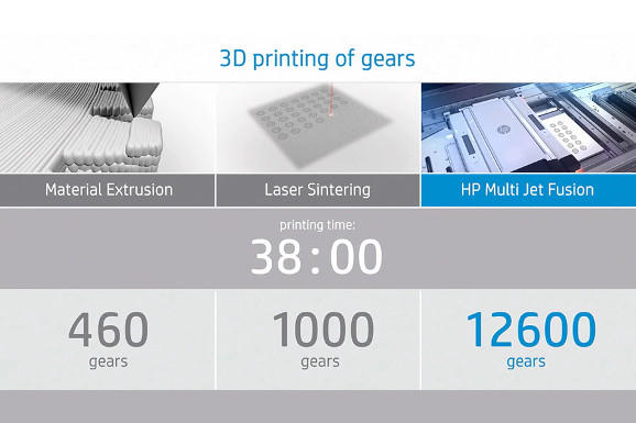 HP multi Jet Fusion - stampa 3D